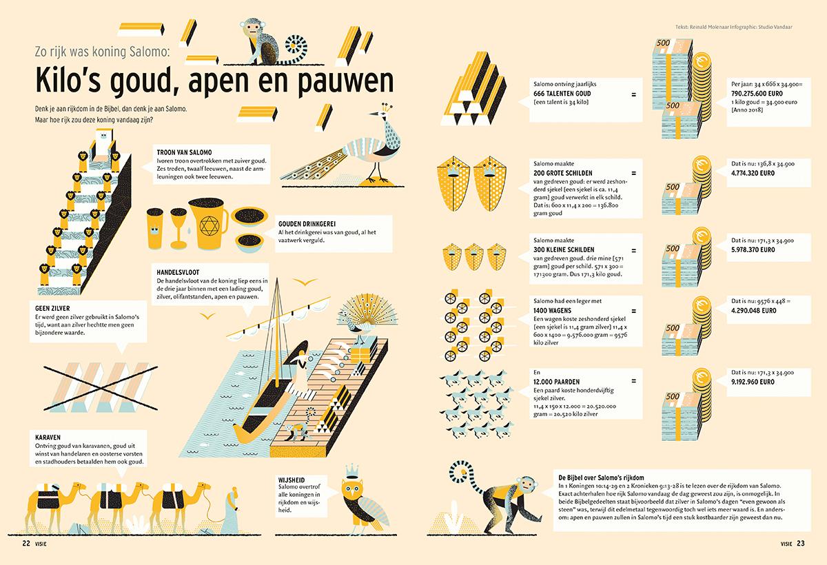 Salomo_infographic_31mei